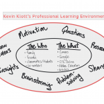 Kevin Klott Professional Learning Environment